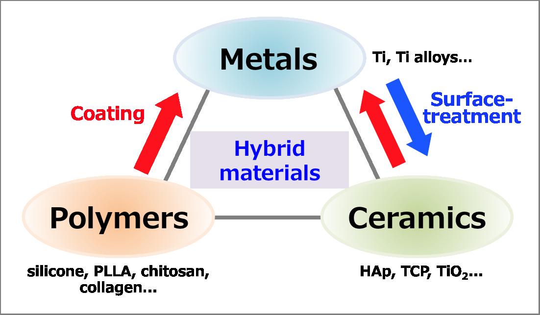 buy Handbook of Modern Grinding Technology